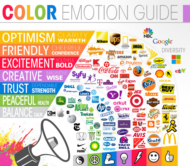 Brand Logo Colors' Meaning