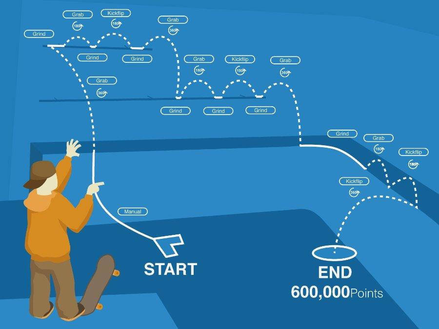 gamification blueprint anyone can use